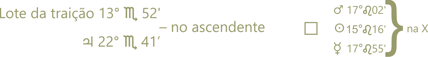 astrologia ascendente